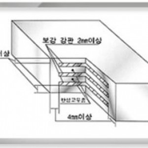 Structure of bearing pad