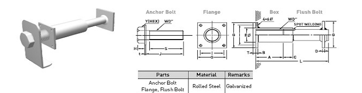 I-Type Anchor Bolt, J-Type Anchor Bolt